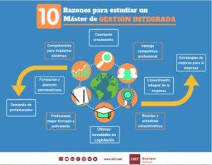 10-razones-para-estudiar-master-gestion-integrada-300x233 10 razones para estudiar Máster Gestión Integrada Calidad, Medio Ambiente y PRL
