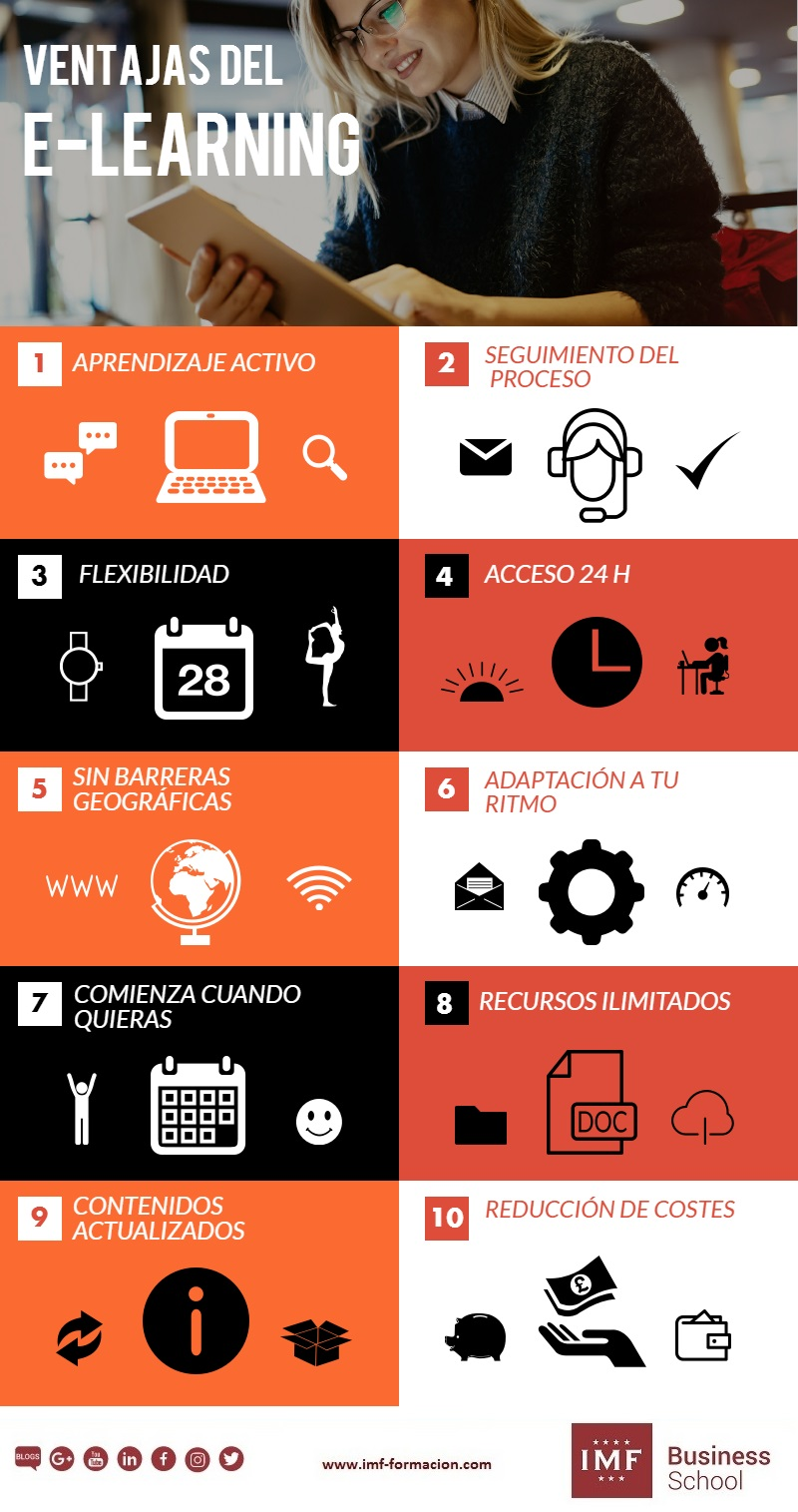 10 ventajas del e-learning
