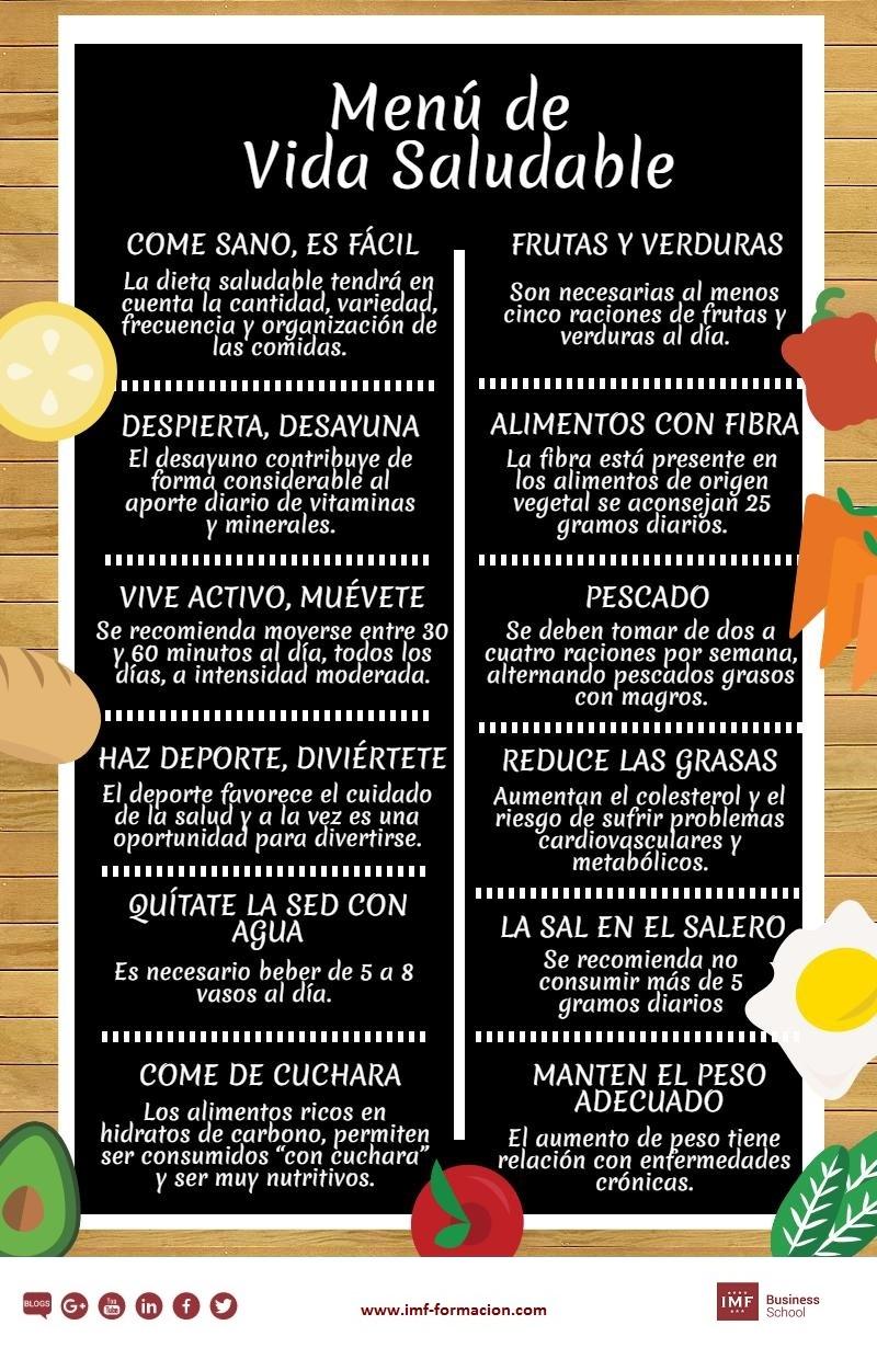 Recomendaciones para llevar a cabo una dieta saludable