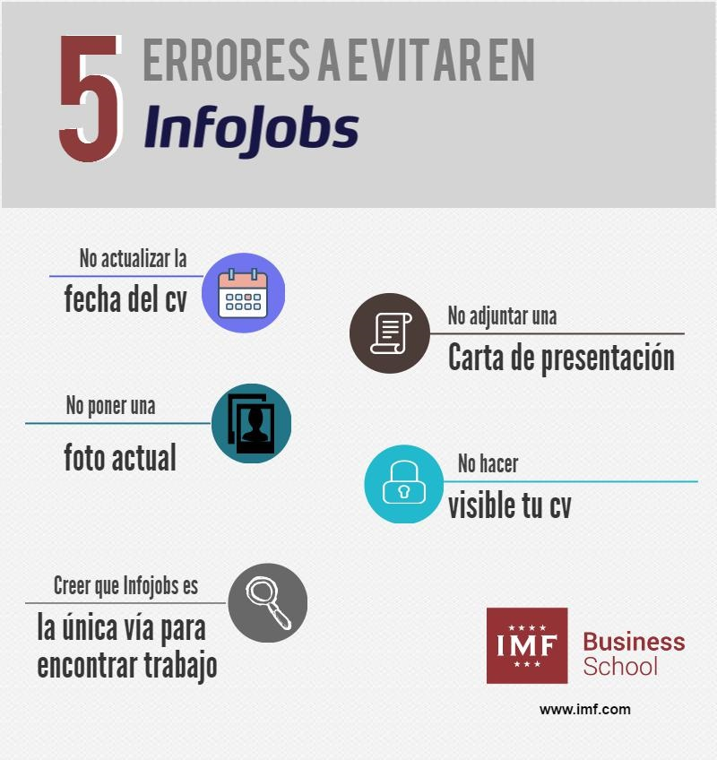 errores-a-evitar-Infojobs 5 errores a evitar en Infojobs