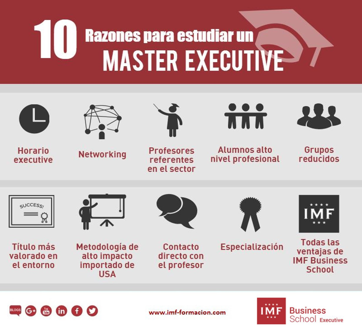 razones-master-executive ¿Por qué elegir un Master Executive?