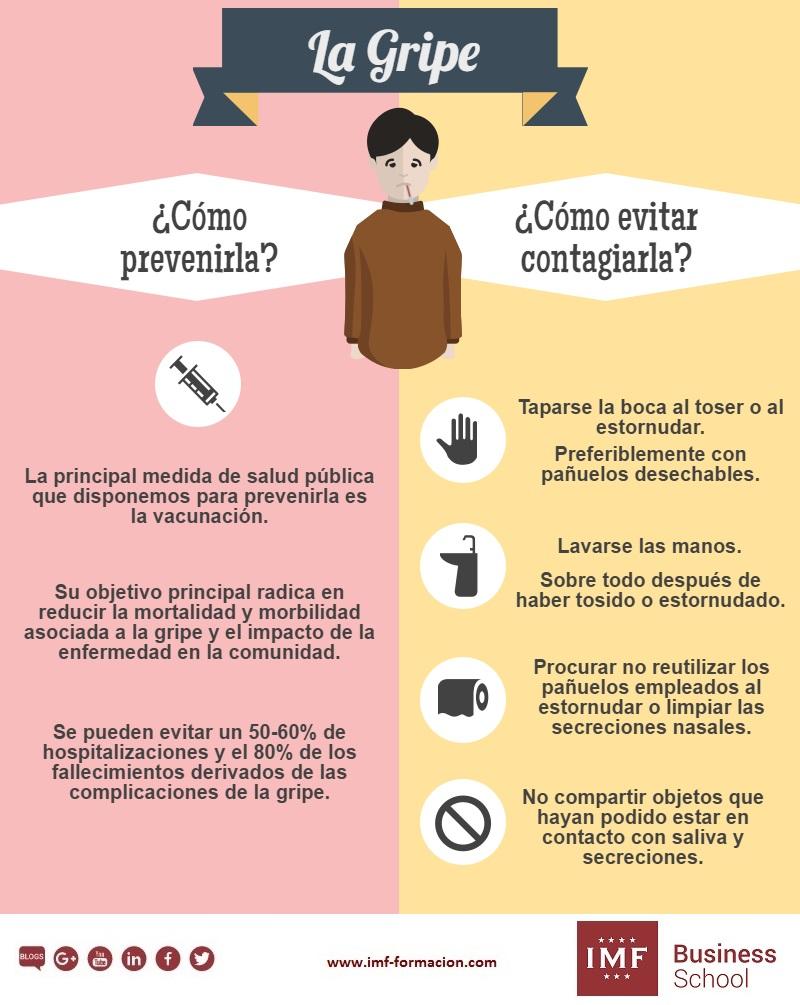 La gripe, sus sintomas y como evitar su contagio ¡Vacunate!