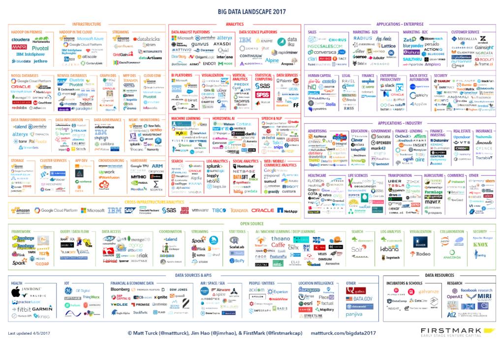 970x90-Guia-Linkedin 10 razones para estudiar un Máster en Big Data