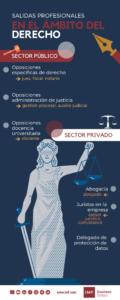 rrhh-talento-336x280 Por qué cursar un Máster universitario en acceso a la profesión de abogado
