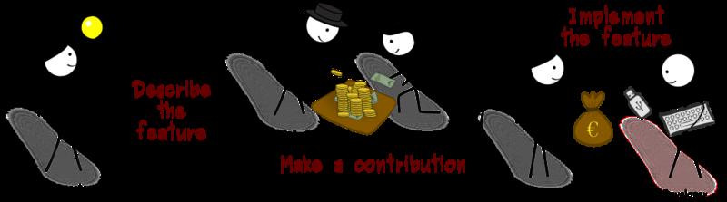 800px_crowdfunding_ Crowdfunding: De la venta bajo pedido a la fundación de sociedades