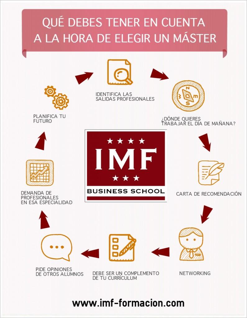 ELEGIR-UN-MASTER-EN-IMF-795x1024 ANECA confirma la oficialidad del Máster en Dirección de Sistemas