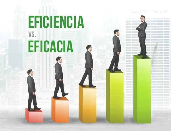 eficiencia empresa: