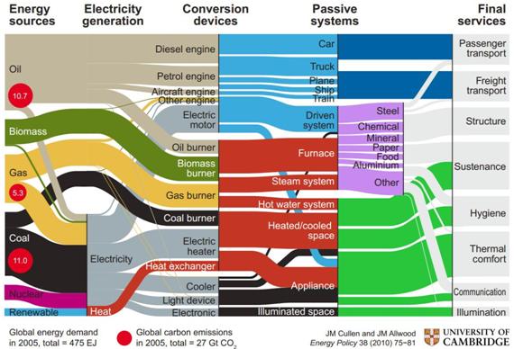 IMF_blog-corp_nuevo-mapa-energético-mundial El nuevo mapa energético mundial