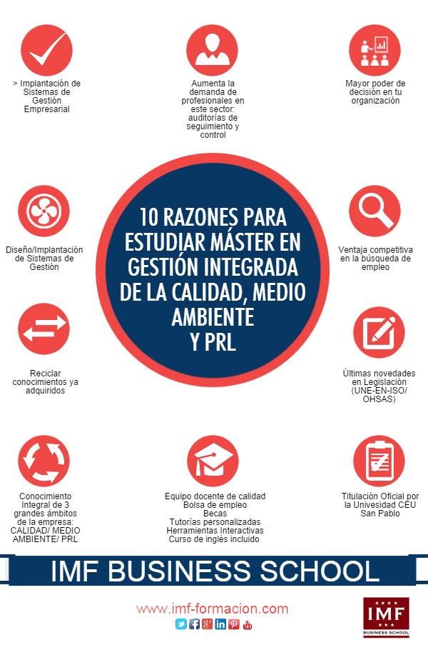 MASTER-GESTIÓN-INTEGRADA 10 razones para estudiar Máster Gestión Integrada Calidad, Medio Ambiente y PRL
