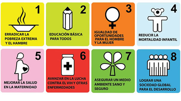 ODM8 Mujeres y empleo: Objetivos del Milenio