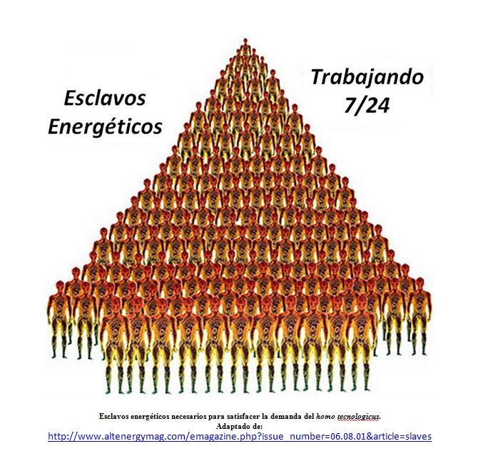 """esclavos-energeticos Los esclavos energéticos del """"homo tecnologicus"""""""