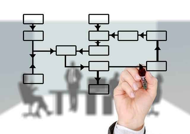mark-516278_640 Competencias que adquiere un MBA