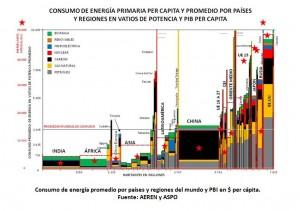 pareto-300x211 La energía y el principio de Pareto