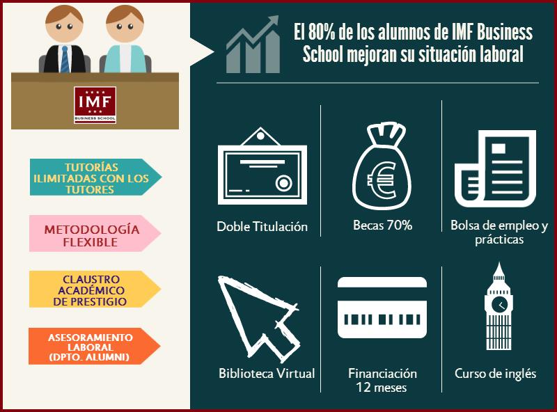 ventajas IMF_de infografia