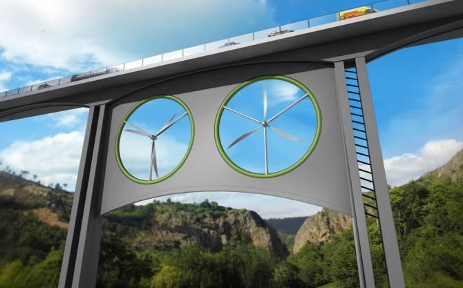 Energías renovables, Viaductos con aerogeneradores