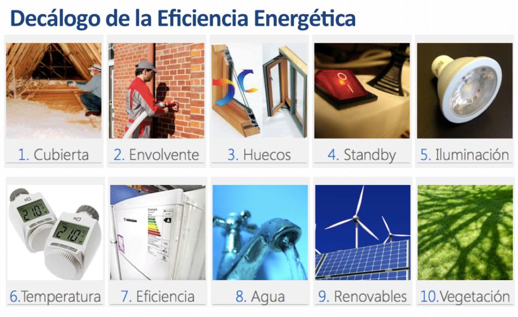 Decálogo Eficiencia Energética en el Hogar