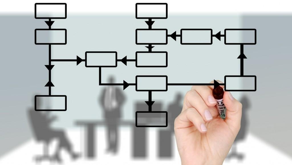 E-Reverse Autions, E-Ordering y E-Informing:  Tres ejemplos más de E-Procurement