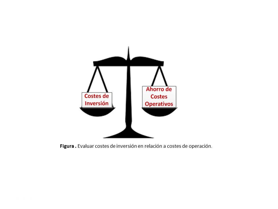 Costes operativos y de inversión bienes de equipo