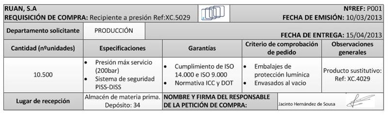 Documento de Requisición de Compra