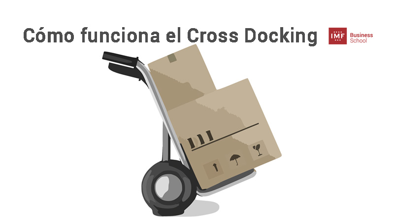 como funciona el cross docking