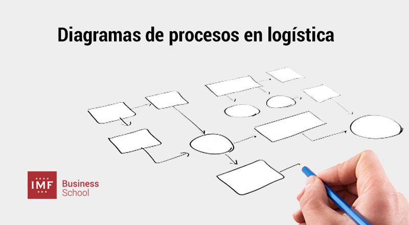los diagramas de proceso en el sector logistica