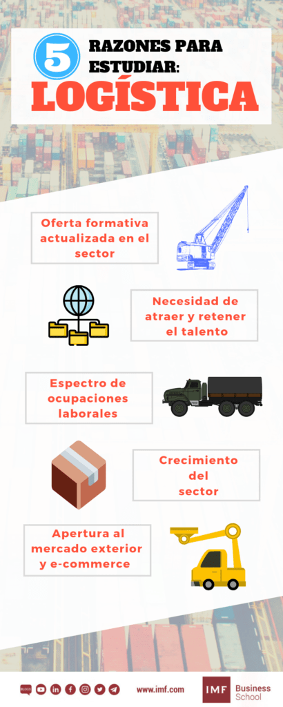 5 razones para estudiar un master de logistica