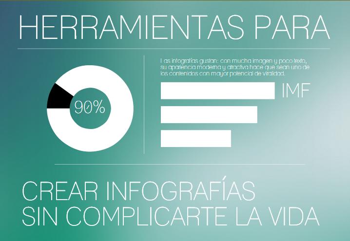 Herramientas para crear infografías: Picktochart