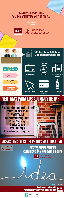 Master Semipresencial Marketing y Comunicación Digital