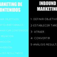 Diferencias, Content marketing vs Inbound Marketing