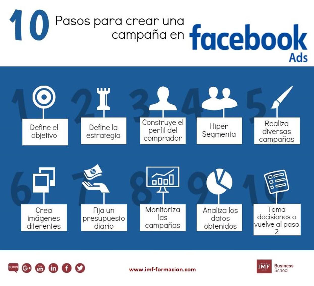 pasos campana facebook ads