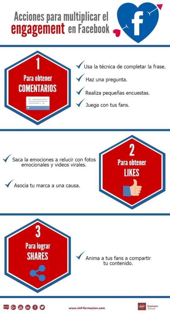 como multiplicar el engagement en facebook