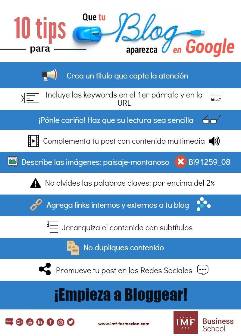 tips para que tu blog aparezca en google