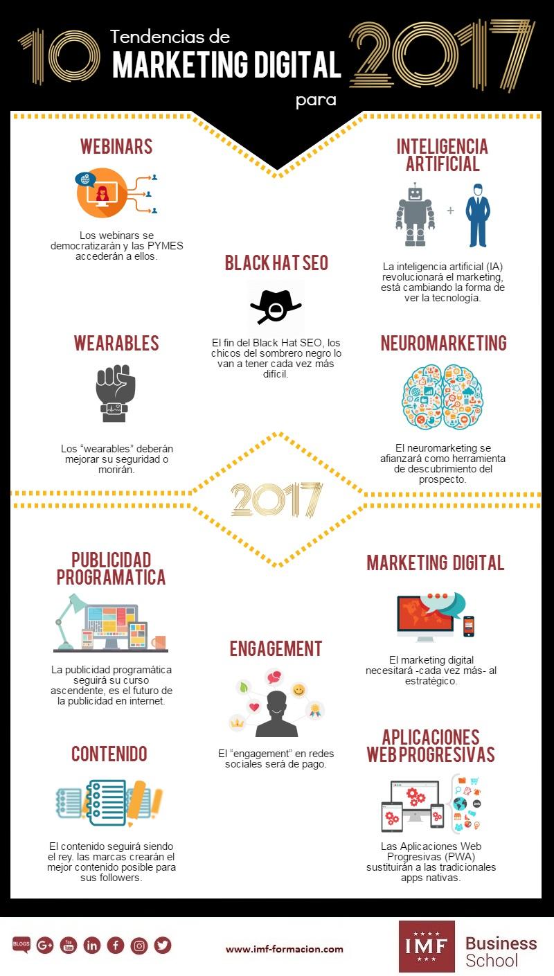 10-tendencias-marketing-2017