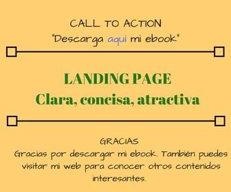 Inforgafía landing page atractiva y eficaz