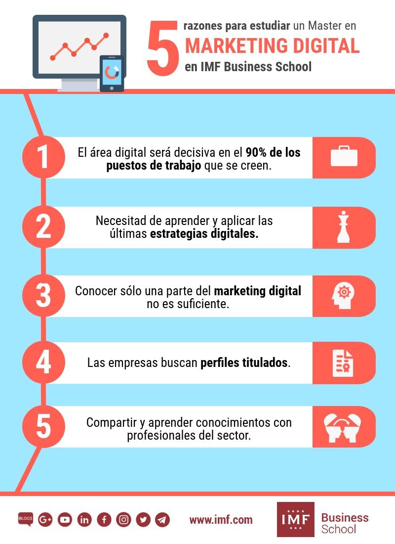 razones para estudiar un master en marketing digital