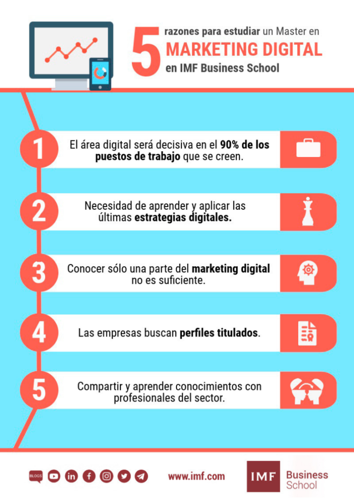 5 razones para estudiar un master de marketing digital