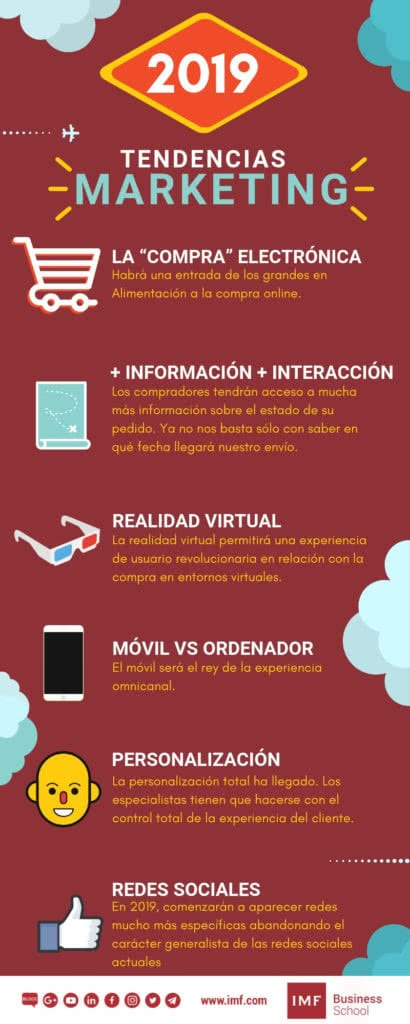 Tendencias marketing para el 2019