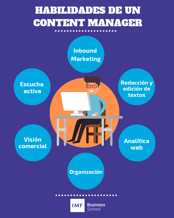 habilidades content manager
