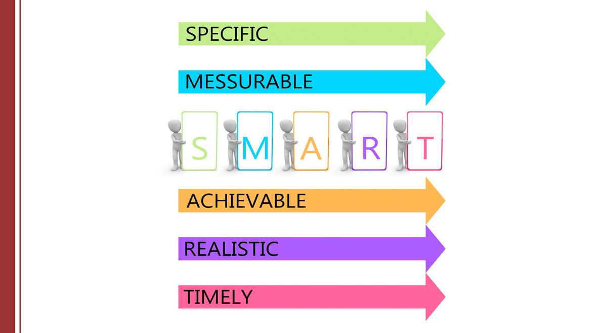objetivo cualitativo son reales y medicion