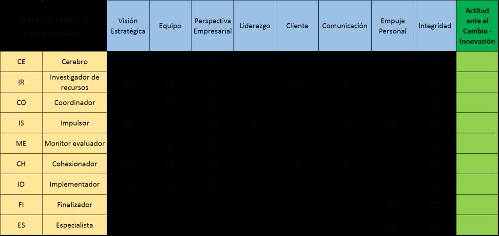 trabajo-en-equipo-1024x754 Habilidades directivas: ¿Cómo encajar mejor en el trabajo en equipo?
