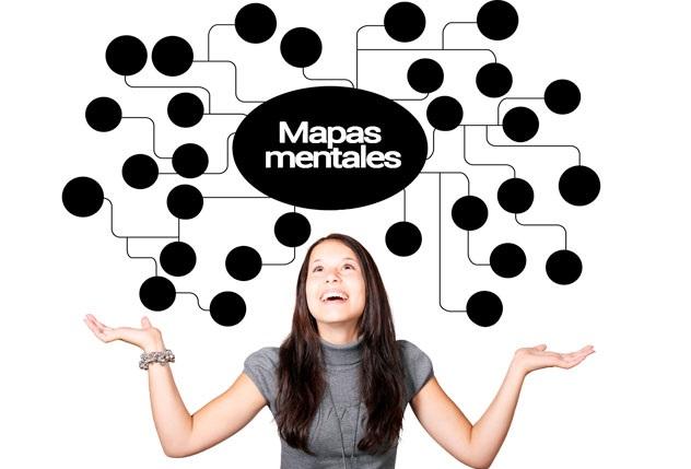 mapas-mentales ¿Qué sabes de los mapas mentales?