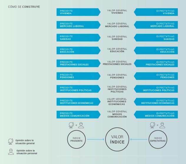 El modelo de gestión por confianza: negocios y relaciones humanas