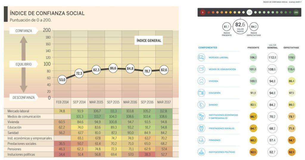 modelo-de-gestion-por-confianza El modelo de gestión por confianza: negocios y relaciones humanas