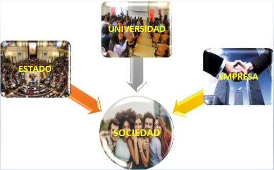 mba-336x280 Universidad y empresa: Una unión necesaria para la innovación