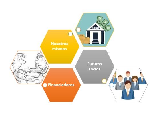 para-quien-plan-de-negocios Plan de negocios: Las 4 dudas más frecuentes