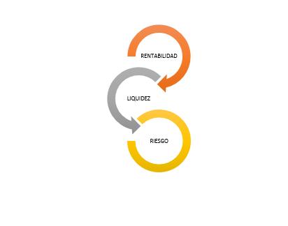 grafico-mba Libros recomendados sobre estrategias de inversión
