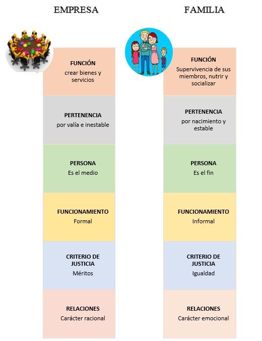 imagen-1-empresa-familiar ¿Qué es una empresa familiar y cómo se gestiona?