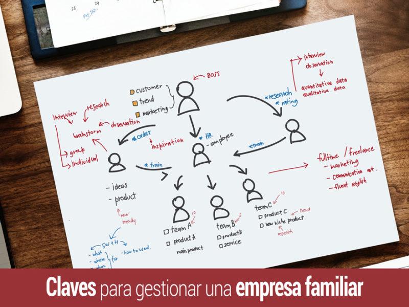 que-es-empresa-familiar-como-gestiona-800x600 ¿Qué es una empresa familiar y cómo se gestiona?