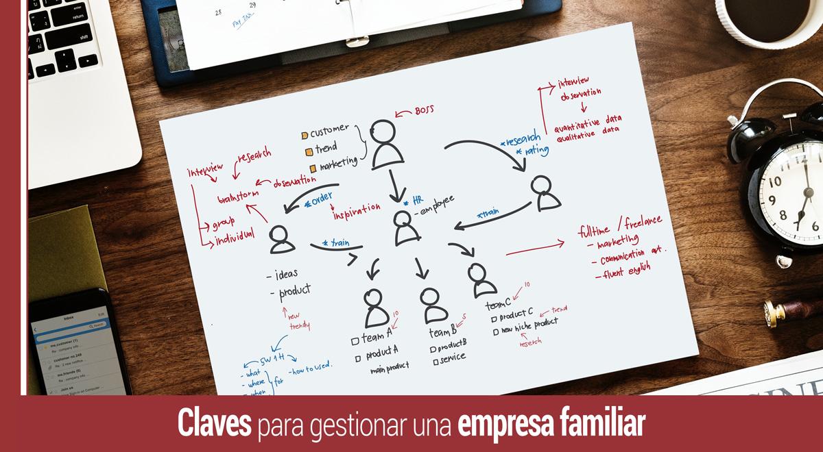 que-es-empresa-familiar-como-gestiona ¿Qué es una empresa familiar y cómo se gestiona?