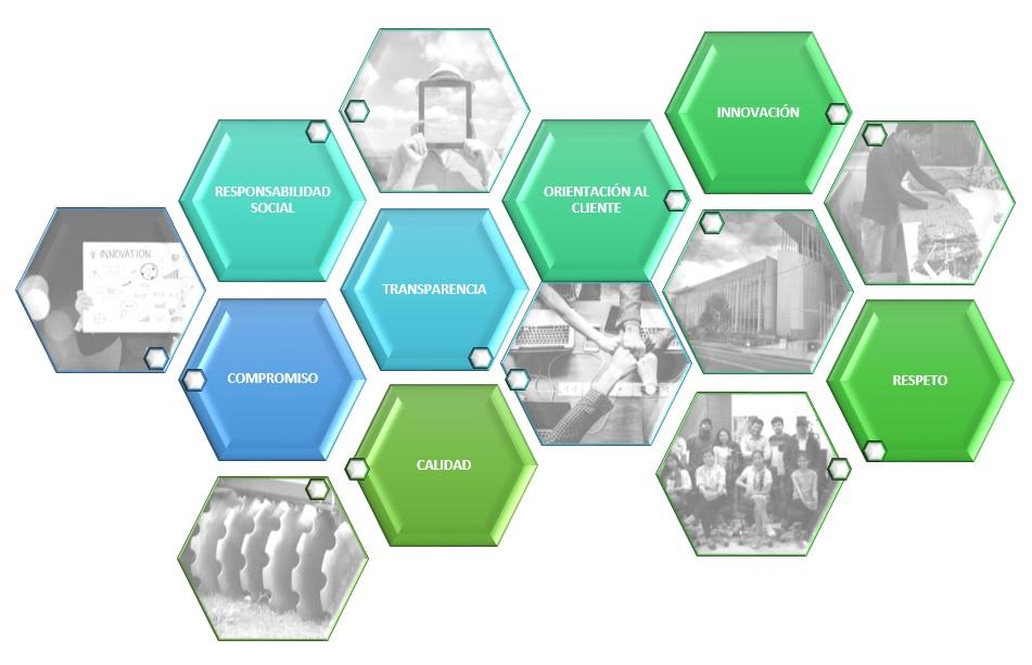valores-corporativos-imagen Valores corporativos: qué son y 10 ejemplos